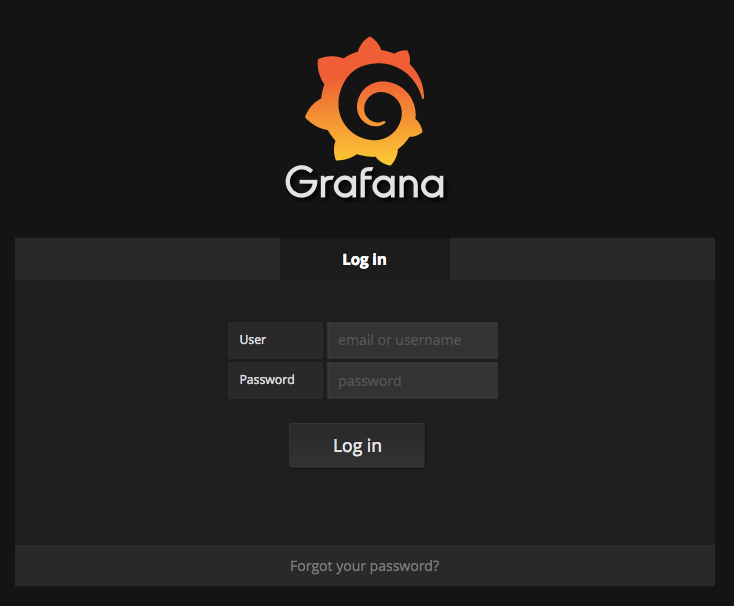 A DIY Dashboard with Grafana · Applied Go