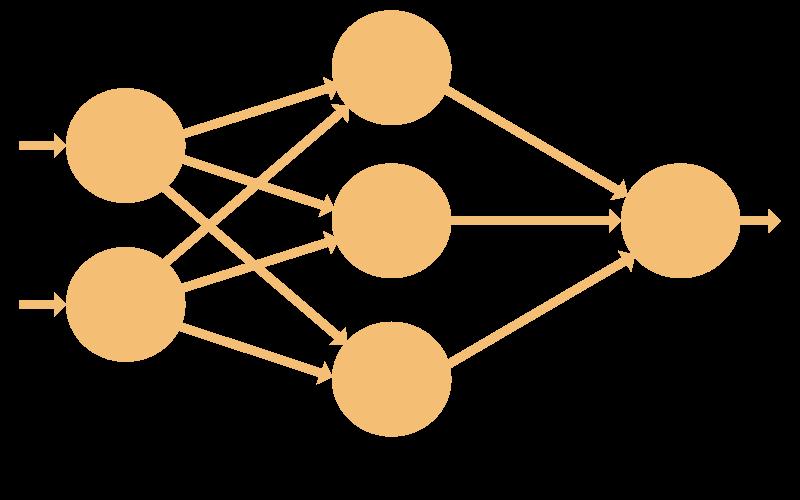 A feed-forward neural network